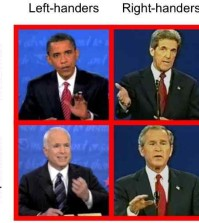 body-language-hand-gestures-article-figure1